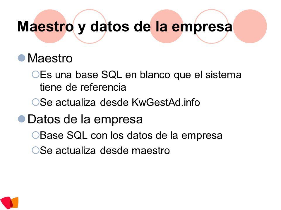 Maestro y datos de la empresa Maestro Es una base SQL en blanco que el sistema tiene de referencia Se actualiza desde KwGestAd.info Datos de la empres