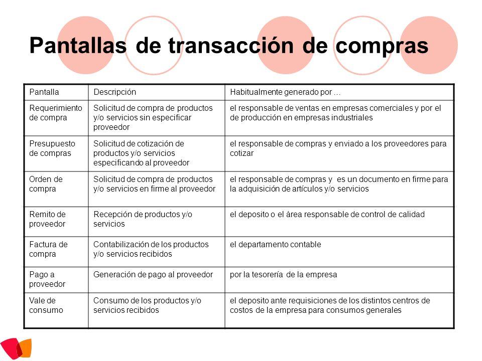Pantallas de transacción de compras PantallaDescripciónHabitualmente generado por … Requerimiento de compra Solicitud de compra de productos y/o servi