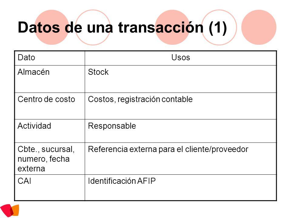 Datos de una transacción (1) DatoUsos AlmacénStock Centro de costoCostos, registración contable ActividadResponsable Cbte., sucursal, numero, fecha ex
