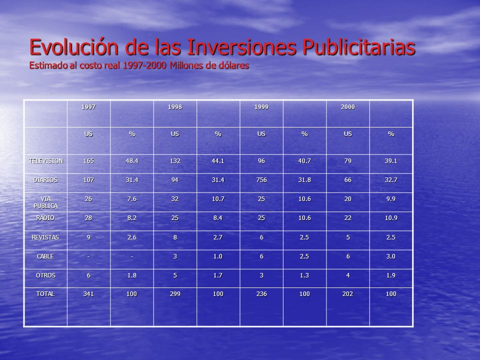 La prensa en el Perú Aproximadamente el 95% de los hogares en Lima metropolitana tienen aparatos de televisión. Las entidades gubernamentales aportan