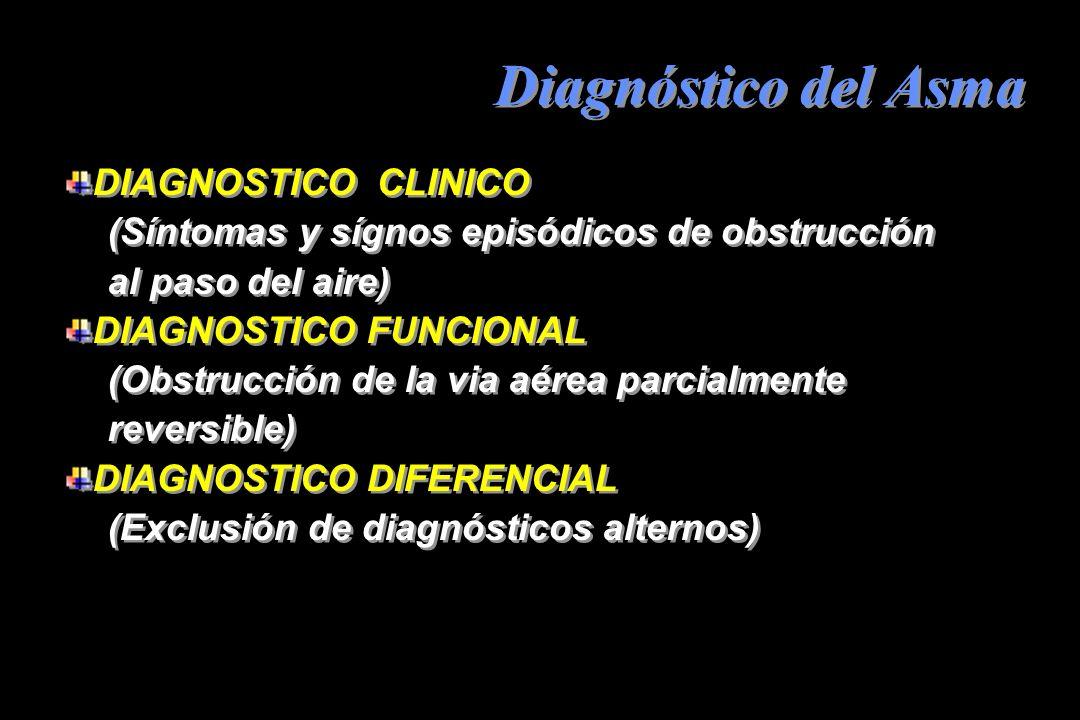 Diagnóstico del Asma DIAGNOSTICO CLINICO (Síntomas y sígnos episódicos de obstrucción al paso del aire) DIAGNOSTICO FUNCIONAL (Obstrucción de la via a
