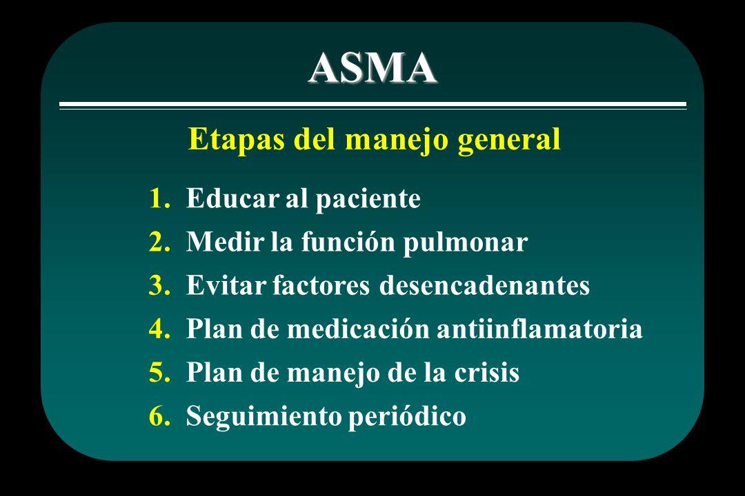 ASMA Etapas del manejo general 1. Educar al paciente 2. Medir la función pulmonar 3. Evitar factores desencadenantes 4. Plan de medicación antiinflama