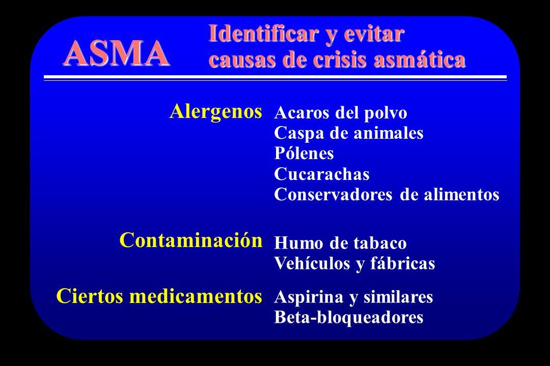 Identificar y evitar causas de crisis asmática Alergenos Contaminación Ciertos medicamentos Aspirina y similares Beta-bloqueadores Humo de tabaco Vehí