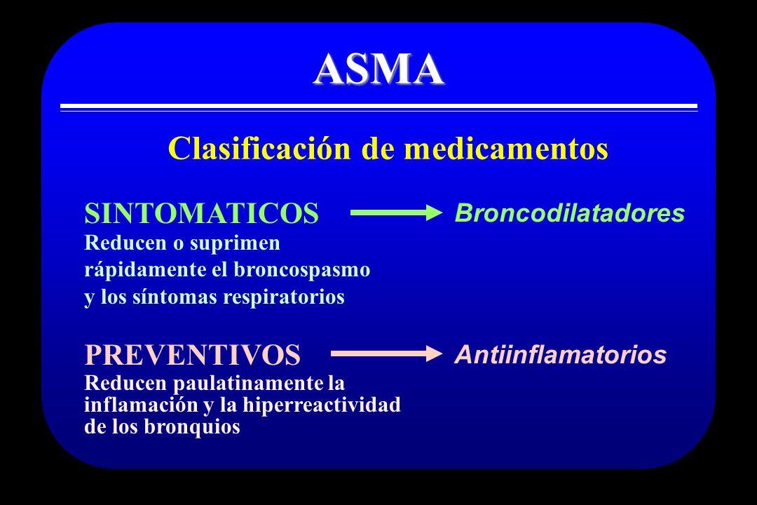 ASMA Clasificación de medicamentos Reducen paulatinamente la inflamación y la hiperreactividad de los bronquios Reducen o suprimen rápidamente el bron