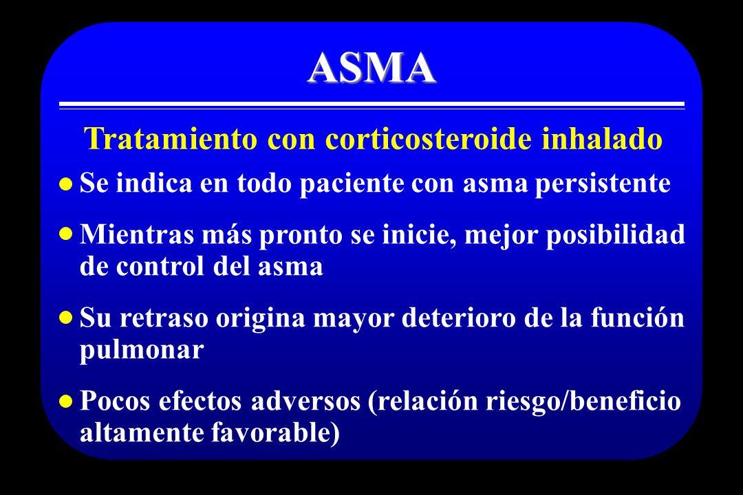ASMA Tratamiento con corticosteroide inhalado Mientras más pronto se inicie, mejor posibilidad de control del asma Su retraso origina mayor deterioro