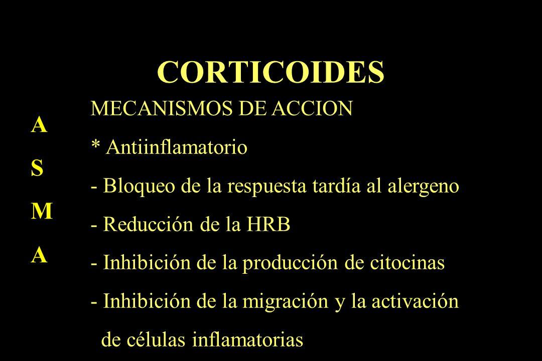CORTICOIDES A S M A MECANISMOS DE ACCION * Antiinflamatorio - Bloqueo de la respuesta tardía al alergeno - Reducción de la HRB - Inhibición de la prod