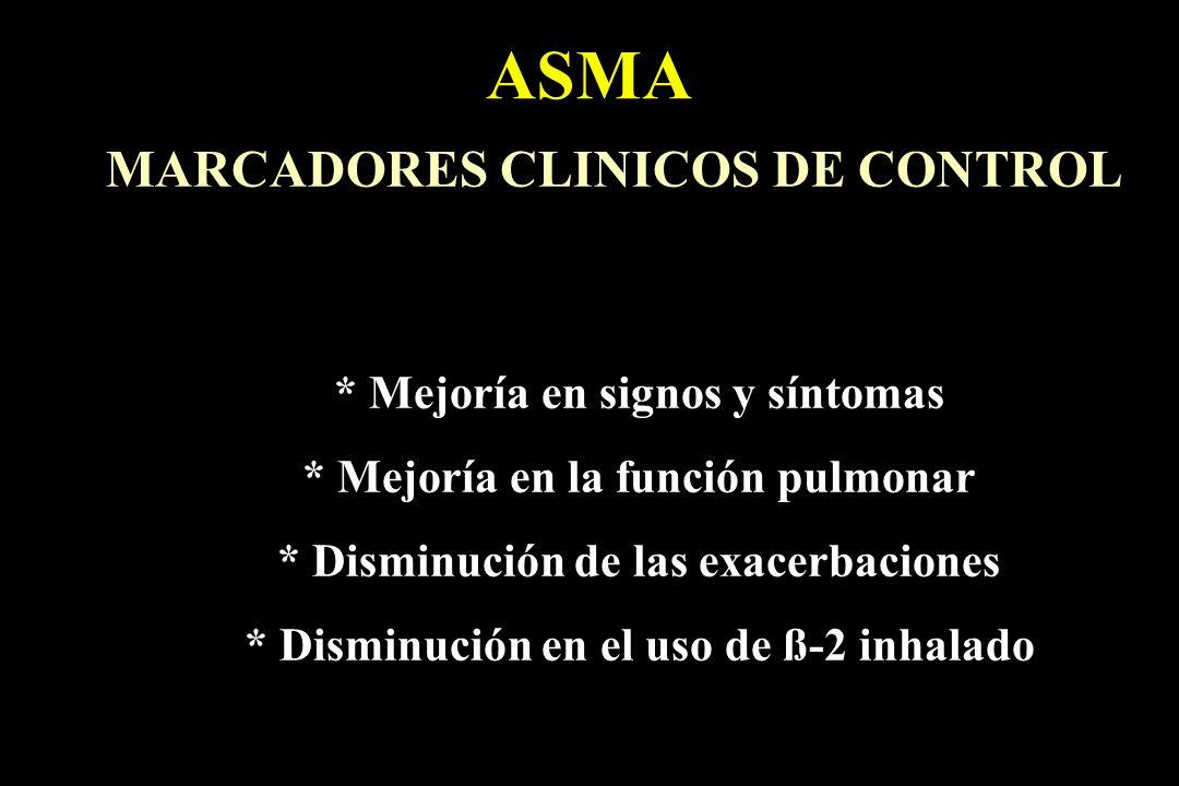 ASMA MARCADORES CLINICOS DE CONTROL * Mejoría en signos y síntomas * Mejoría en la función pulmonar * Disminución de las exacerbaciones * Disminución