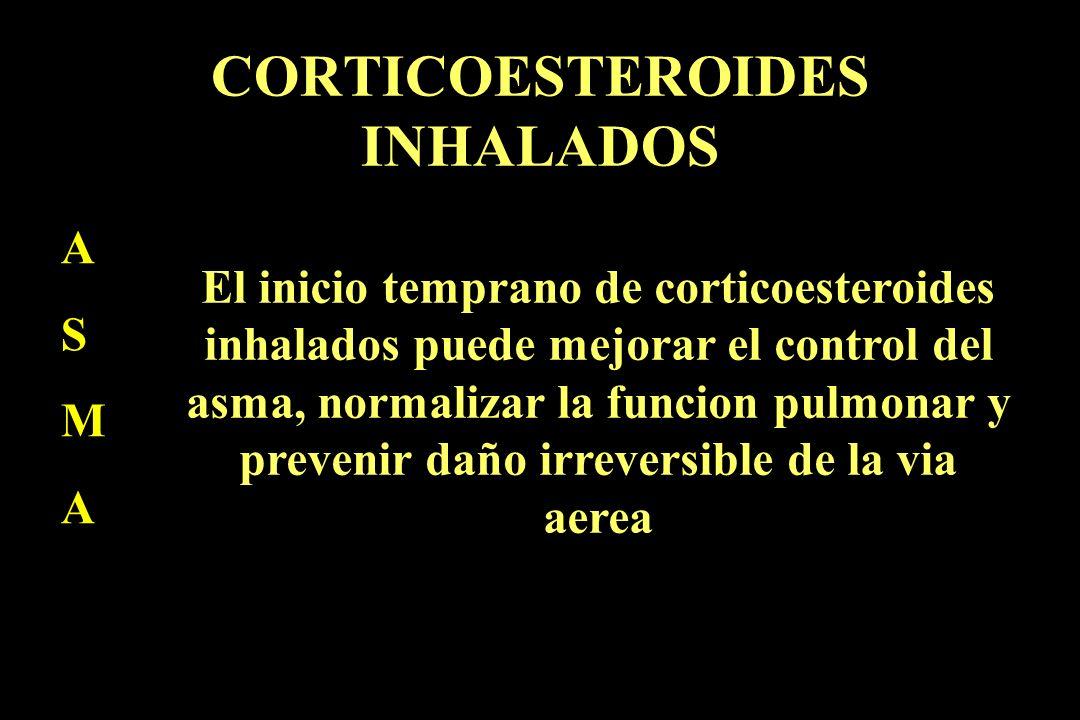 CORTICOESTEROIDES INHALADOS A S M A El inicio temprano de corticoesteroides inhalados puede mejorar el control del asma, normalizar la funcion pulmona
