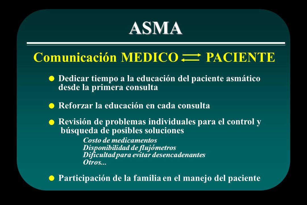 ASMA Comunicación MEDICO PACIENTE Dedicar tiempo a la educación del paciente asmático desde la primera consulta Revisión de problemas individuales par