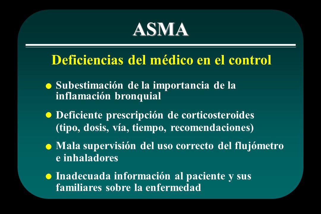 ASMA Deficiencias del médico en el control Subestimación de la importancia de la inflamación bronquial Deficiente prescripción de corticosteroides (ti