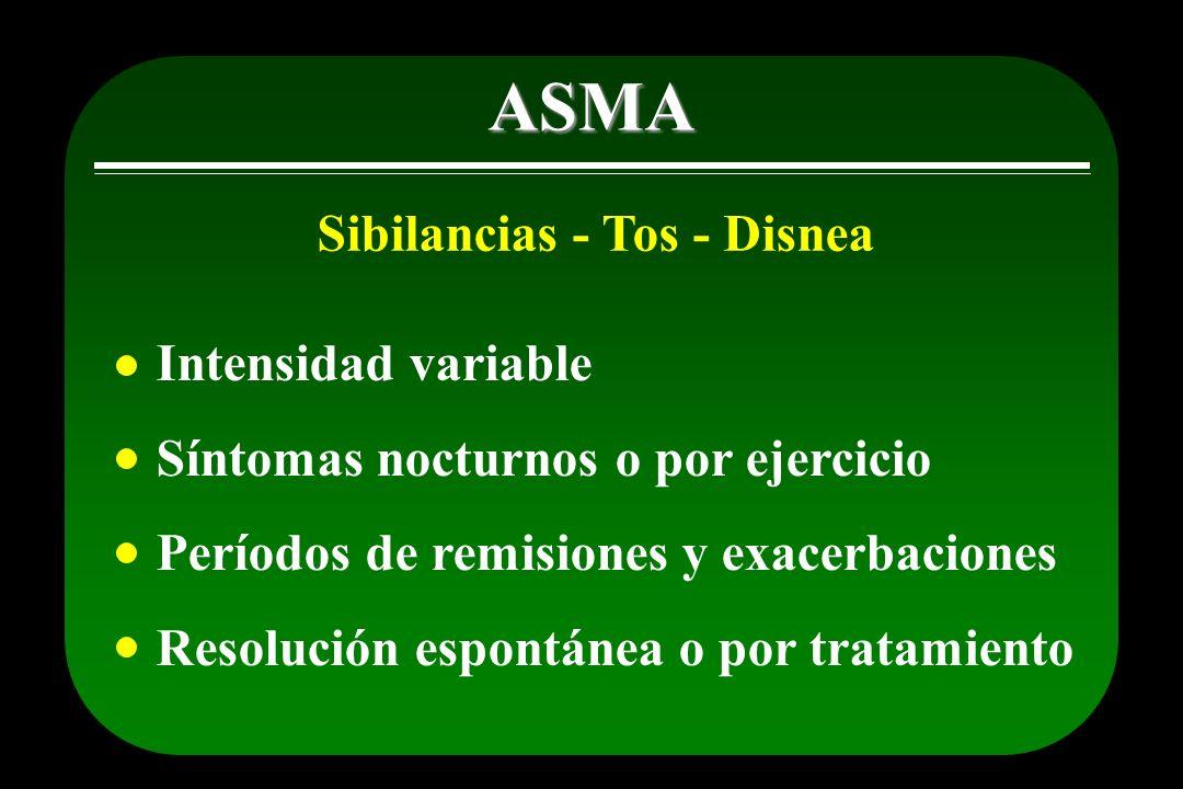 ASMA Sibilancias - Tos - Disnea Intensidad variable Síntomas nocturnos o por ejercicio Períodos de remisiones y exacerbaciones Resolución espontánea o
