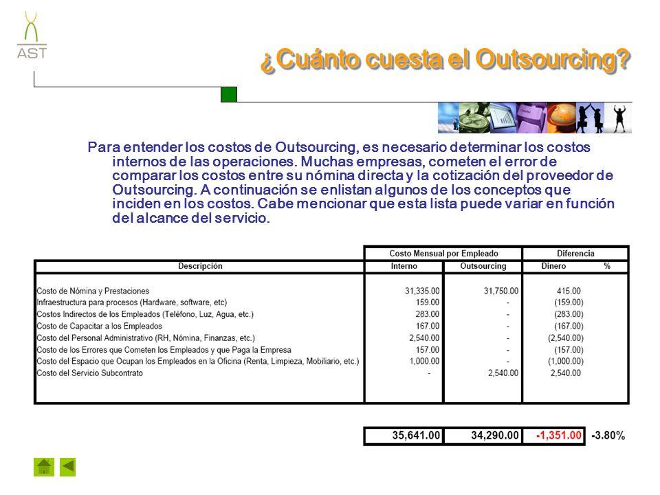 ¿Qué mitos existen en Outsourcing.El Outsourcing es más caro que hacerlo internamente.