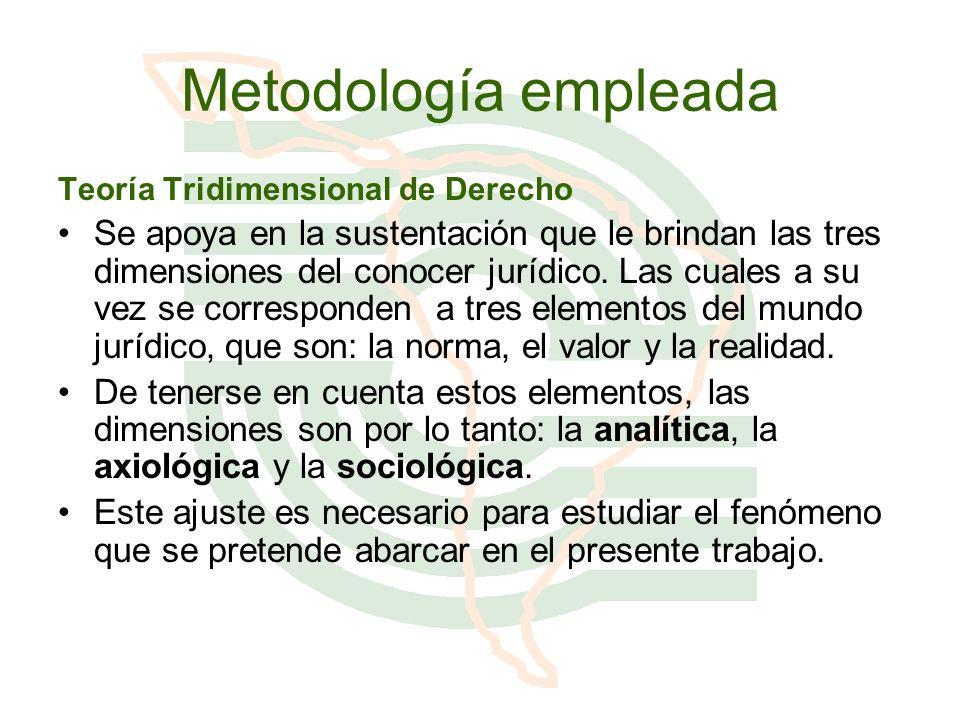Metodología empleada Teoría Tridimensional de Derecho Se apoya en la sustentación que le brindan las tres dimensiones del conocer jurídico. Las cuales