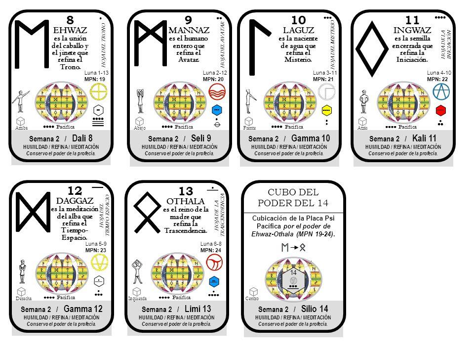 Semana 2 / Gamma 10 HUMILDAD / REFINA / MEDITACIÓN Conservo el poder de la profecía. 10 LAGUZ es la naciente de agua que refina el Misterio. HOJA DEL