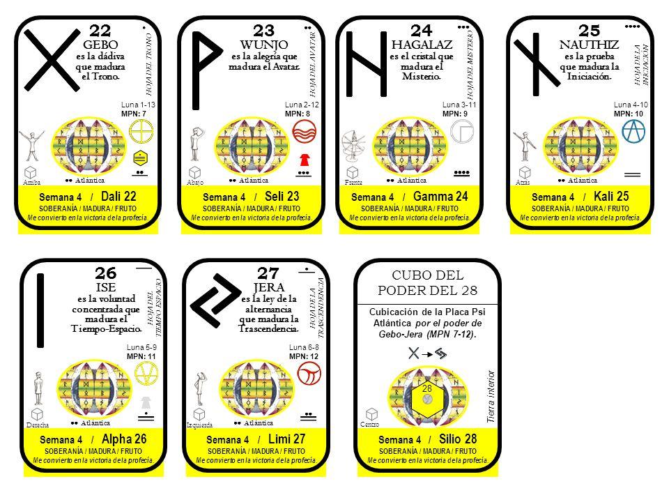 Semana 4 / Dali 22 SOBERANÍA / MADURA / FRUTO Me convierto en la victoria de la profecía. 22 GEBO es la dádiva que madura el Trono. HOJA DEL TRONO Lun