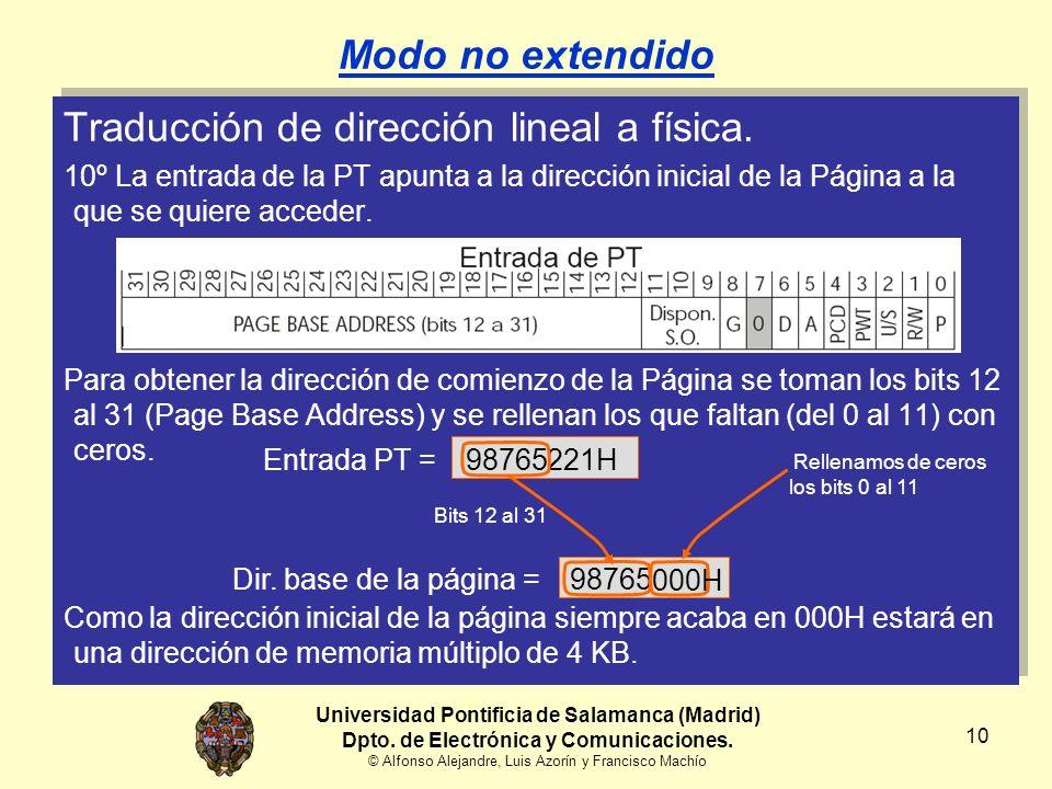 Universidad Pontificia de Salamanca (Madrid) Dpto. de Electrónica y Comunicaciones. © Alfonso Alejandre, Luis Azorín y Francisco Machío 10 Modo no ext