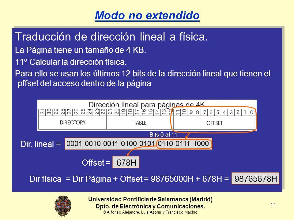 Universidad Pontificia de Salamanca (Madrid) Dpto. de Electrónica y Comunicaciones. © Alfonso Alejandre, Luis Azorín y Francisco Machío 11 Modo no ext