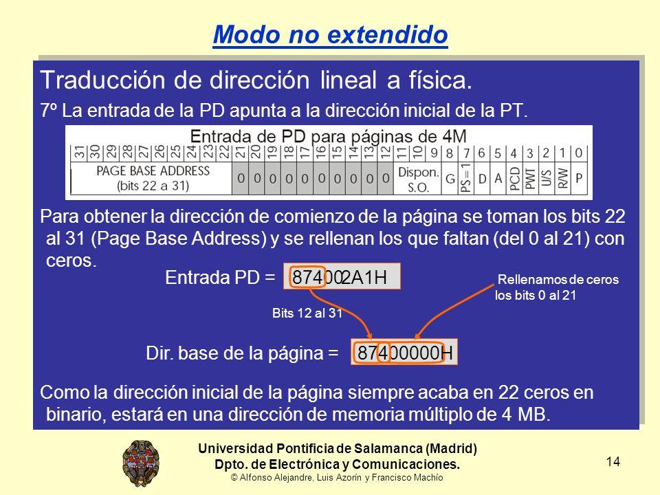 Universidad Pontificia de Salamanca (Madrid) Dpto. de Electrónica y Comunicaciones. © Alfonso Alejandre, Luis Azorín y Francisco Machío 14 Modo no ext