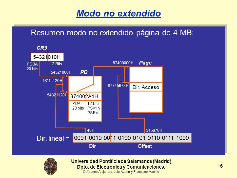 Universidad Pontificia de Salamanca (Madrid) Dpto. de Electrónica y Comunicaciones. © Alfonso Alejandre, Luis Azorín y Francisco Machío 16 Resumen mod