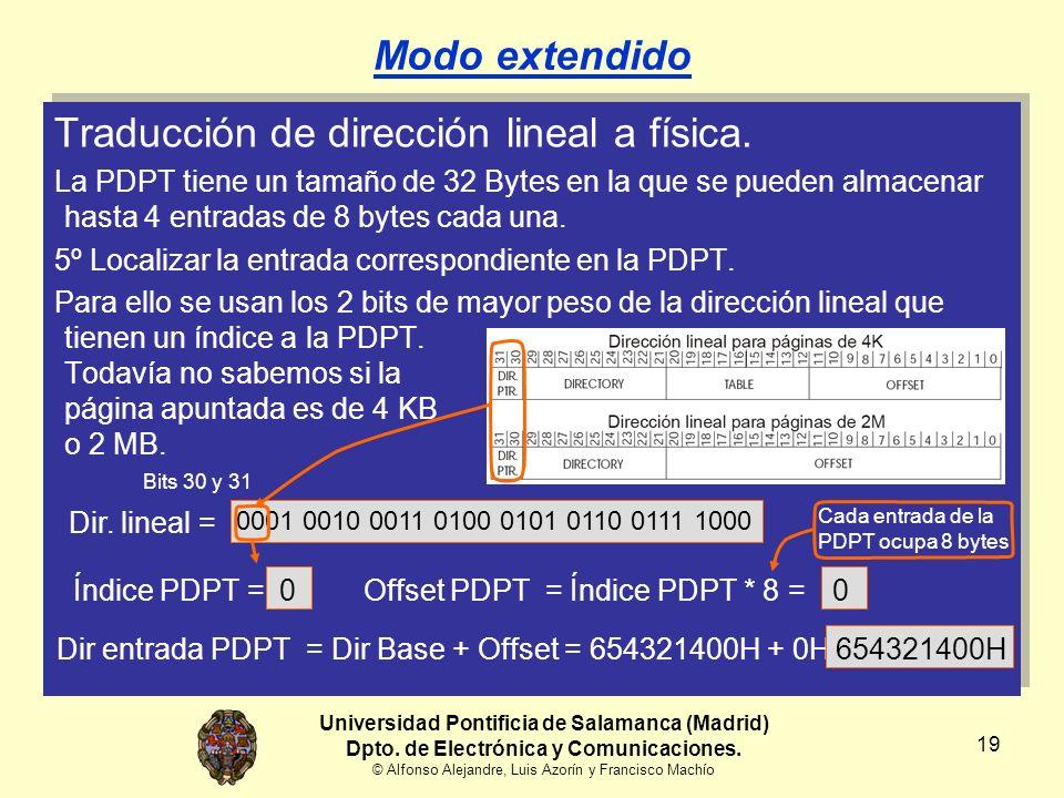Universidad Pontificia de Salamanca (Madrid) Dpto. de Electrónica y Comunicaciones. © Alfonso Alejandre, Luis Azorín y Francisco Machío 19 Modo extend