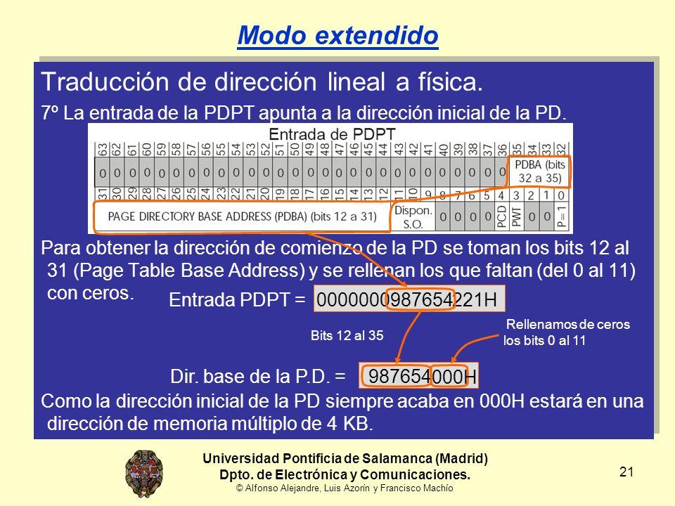 Universidad Pontificia de Salamanca (Madrid) Dpto. de Electrónica y Comunicaciones. © Alfonso Alejandre, Luis Azorín y Francisco Machío 21 Modo extend