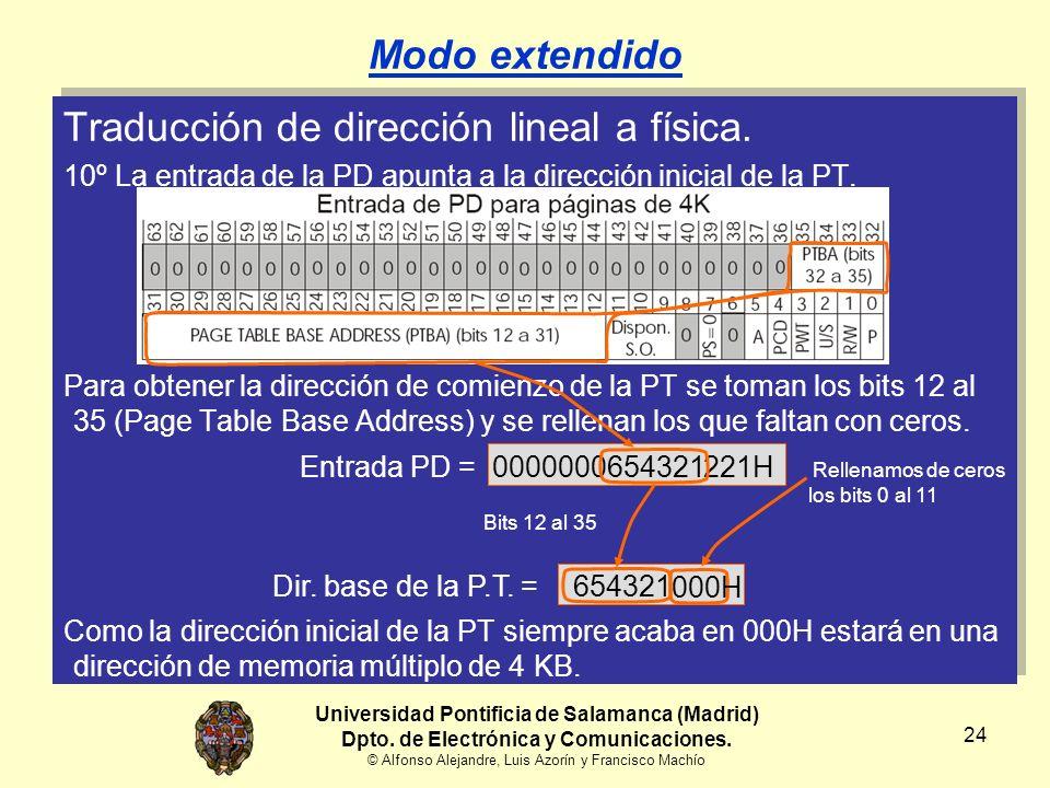 Universidad Pontificia de Salamanca (Madrid) Dpto. de Electrónica y Comunicaciones. © Alfonso Alejandre, Luis Azorín y Francisco Machío 24 Modo extend