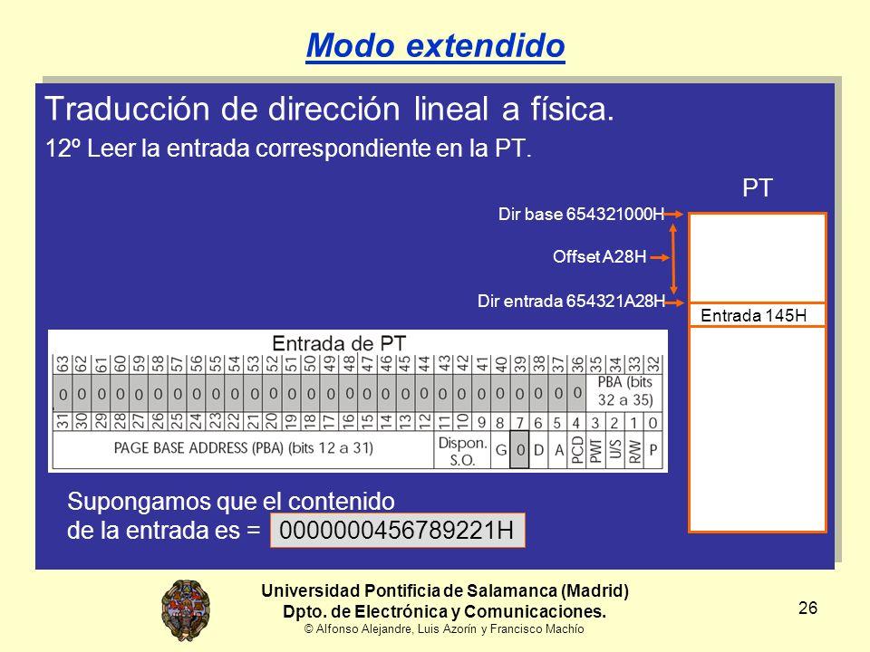 Universidad Pontificia de Salamanca (Madrid) Dpto. de Electrónica y Comunicaciones. © Alfonso Alejandre, Luis Azorín y Francisco Machío 26 Modo extend