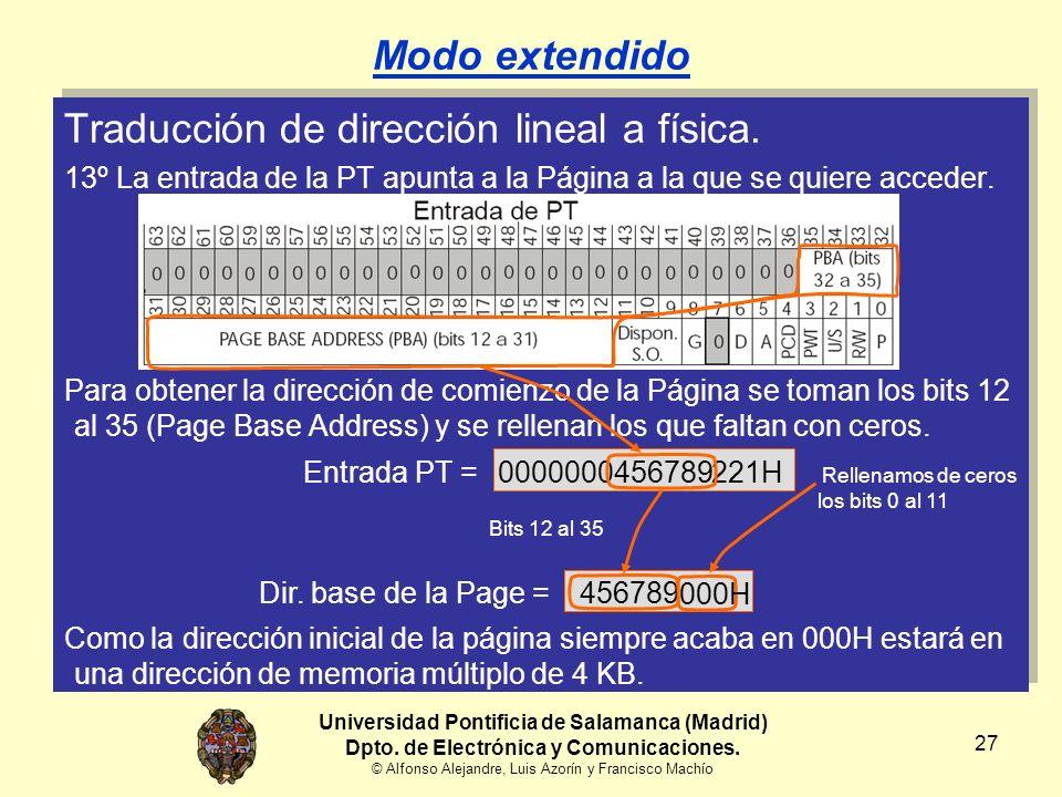 Universidad Pontificia de Salamanca (Madrid) Dpto. de Electrónica y Comunicaciones. © Alfonso Alejandre, Luis Azorín y Francisco Machío 27 Modo extend