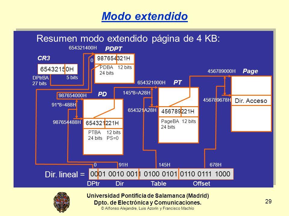 Universidad Pontificia de Salamanca (Madrid) Dpto. de Electrónica y Comunicaciones. © Alfonso Alejandre, Luis Azorín y Francisco Machío 29 Resumen mod