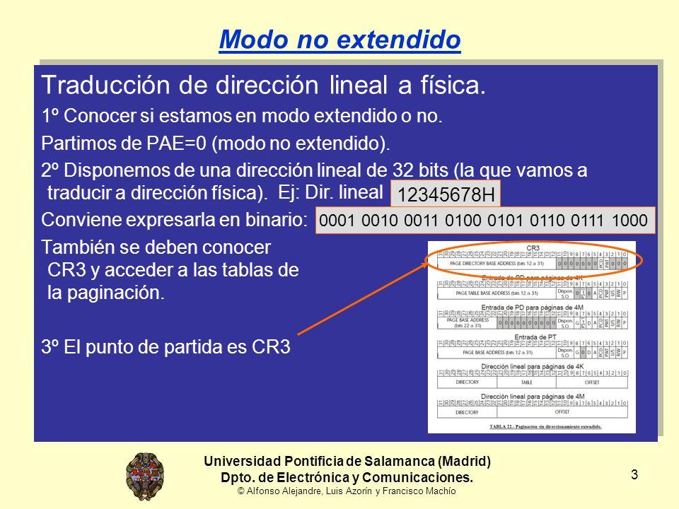 Universidad Pontificia de Salamanca (Madrid) Dpto. de Electrónica y Comunicaciones. © Alfonso Alejandre, Luis Azorín y Francisco Machío 3 Modo no exte