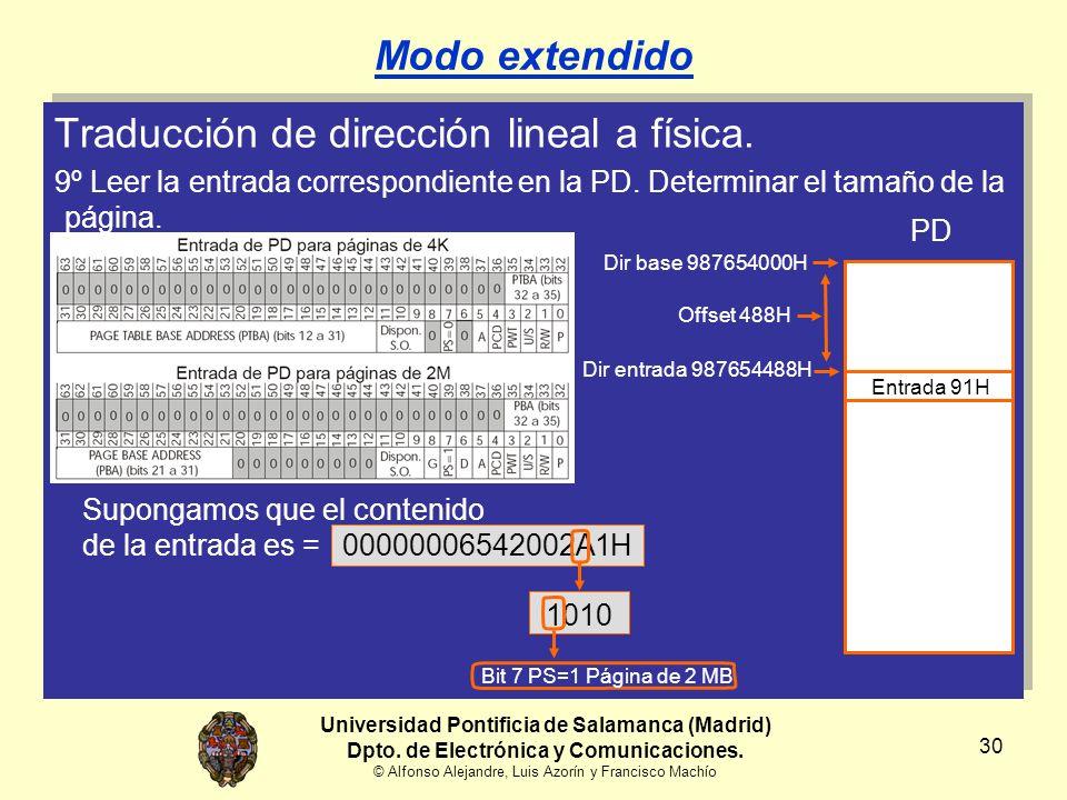 Universidad Pontificia de Salamanca (Madrid) Dpto. de Electrónica y Comunicaciones. © Alfonso Alejandre, Luis Azorín y Francisco Machío 30 Modo extend