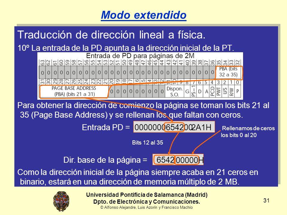 Universidad Pontificia de Salamanca (Madrid) Dpto. de Electrónica y Comunicaciones. © Alfonso Alejandre, Luis Azorín y Francisco Machío 31 Modo extend