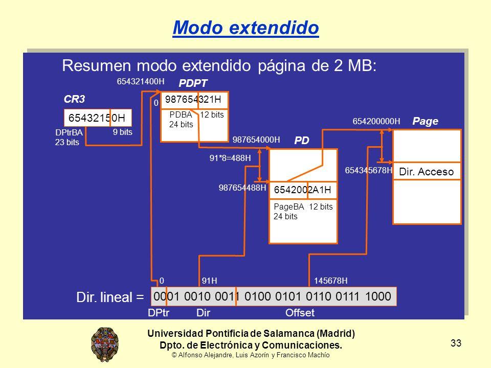 Universidad Pontificia de Salamanca (Madrid) Dpto. de Electrónica y Comunicaciones. © Alfonso Alejandre, Luis Azorín y Francisco Machío 33 Resumen mod