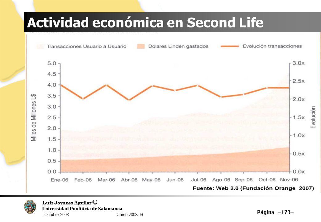 Luis Joyanes Aguilar © Universidad Pontificia de Salamanca. Octubre 2008 Curso 2008/09 Página –173– Actividad económica en Second Life
