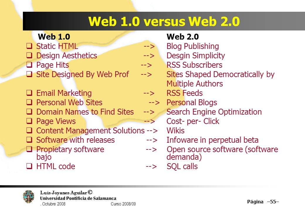 Luis Joyanes Aguilar © Universidad Pontificia de Salamanca. Octubre 2008 Curso 2008/09 Página –55– Web 1.0 versus Web 2.0 Web 1.0 Web 2.0 Static HTML