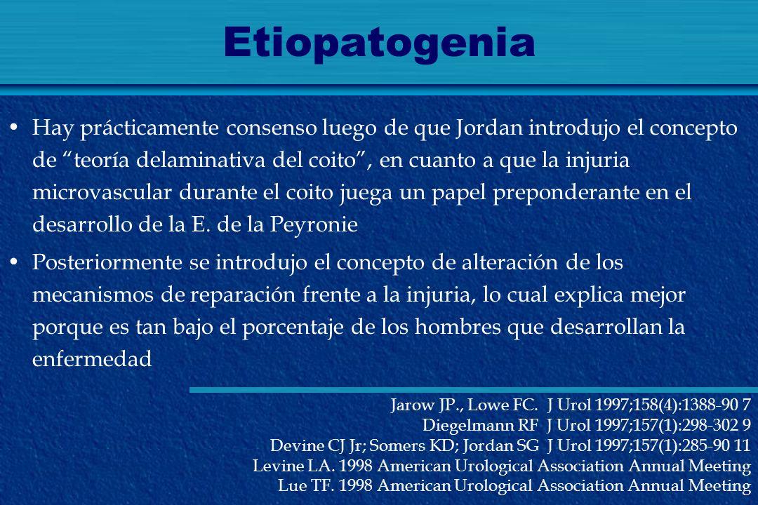 Etiopatogenia Hay prácticamente consenso luego de que Jordan introdujo el concepto de teoría delaminativa del coito, en cuanto a que la injuria microv
