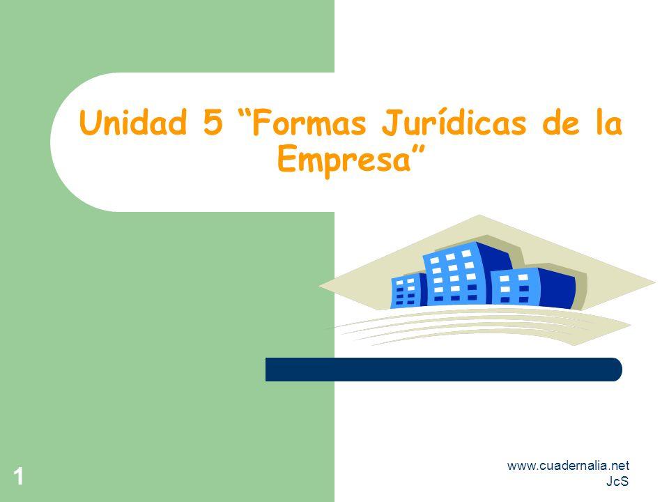 www.cuadernalia.net JcS 1 Unidad 5 Formas Jurídicas de la Empresa