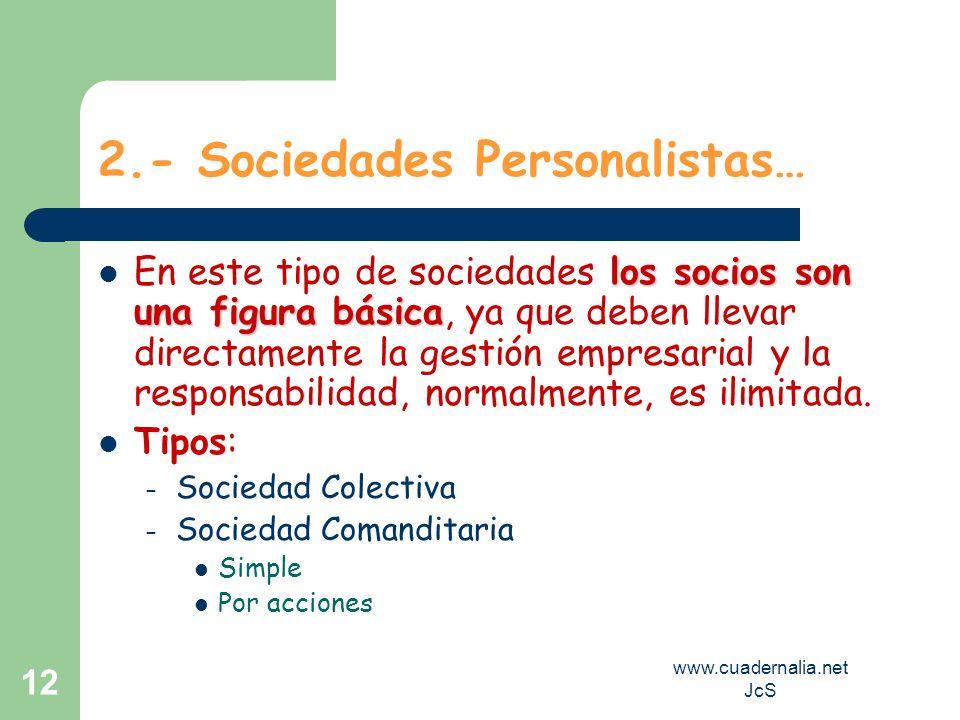www.cuadernalia.net JcS 12 2.- Sociedades Personalistas… los socios son una figura básica En este tipo de sociedades los socios son una figura básica,