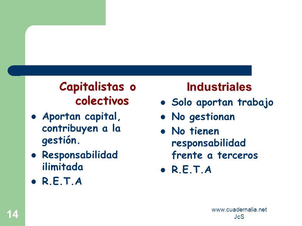 www.cuadernalia.net JcS 14 Capitalistas o colectivos Aportan capital, contribuyen a la gestión. Responsabilidad ilimitada R.E.T.AIndustriales Solo apo
