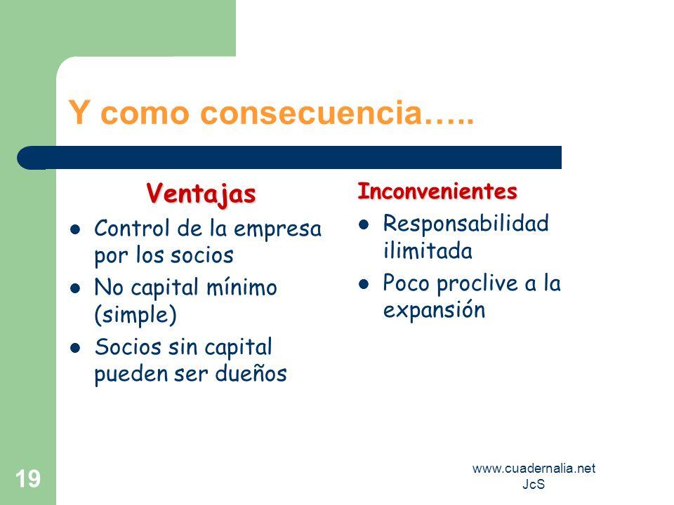 www.cuadernalia.net JcS 19 Y como consecuencia….. Ventajas Control de la empresa por los socios No capital mínimo (simple) Socios sin capital pueden s