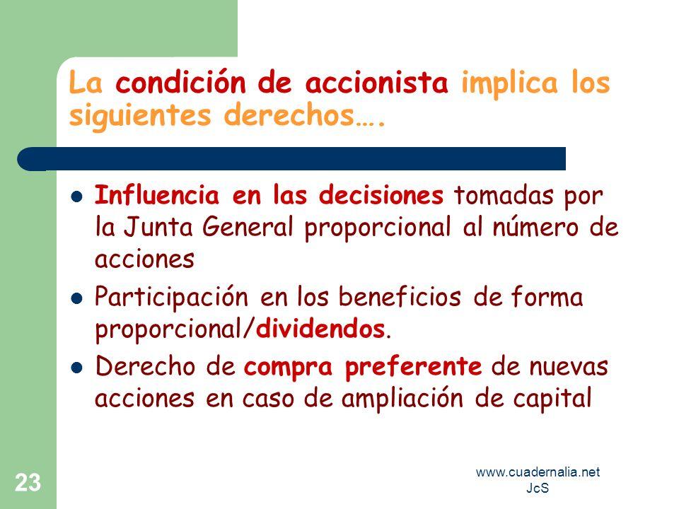 www.cuadernalia.net JcS 23 La condición de accionista implica los siguientes derechos…. Influencia en las decisiones tomadas por la Junta General prop