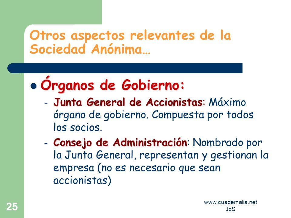 www.cuadernalia.net JcS 25 Otros aspectos relevantes de la Sociedad Anónima… Órganos de Gobierno: Órganos de Gobierno: – Junta General de Accionistas