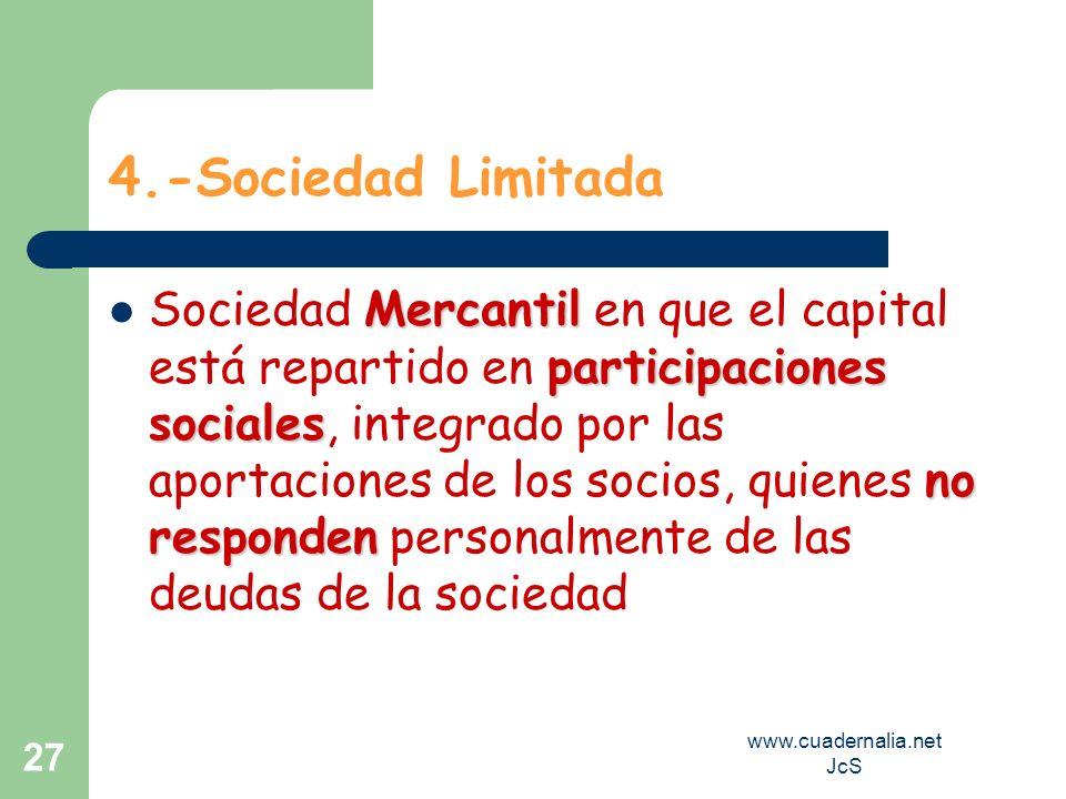 www.cuadernalia.net JcS 27 4.-Sociedad Limitada Mercantil participaciones sociales no responden Sociedad Mercantil en que el capital está repartido en