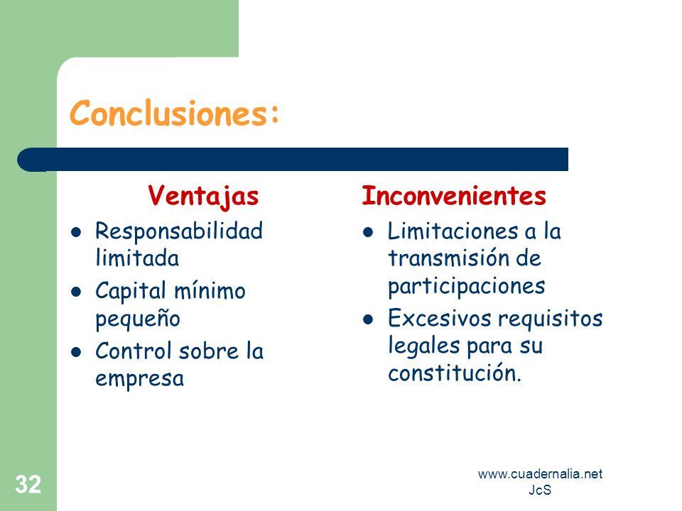www.cuadernalia.net JcS 32 Conclusiones: Ventajas Responsabilidad limitada Capital mínimo pequeño Control sobre la empresa Inconvenientes Limitaciones