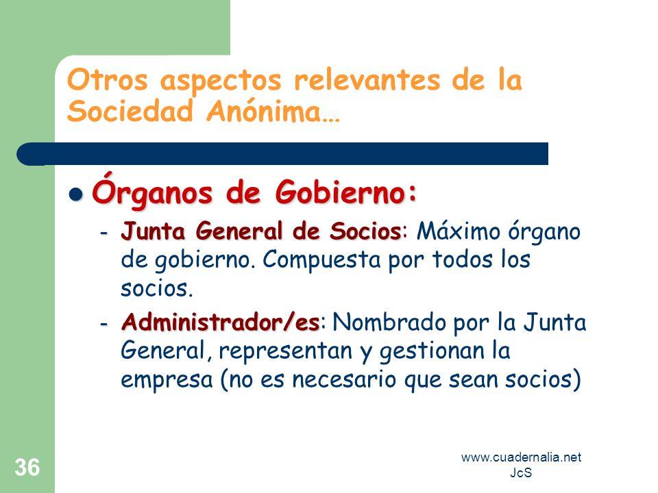 www.cuadernalia.net JcS 36 Otros aspectos relevantes de la Sociedad Anónima… Órganos de Gobierno: Órganos de Gobierno: – Junta General de Socios – Jun