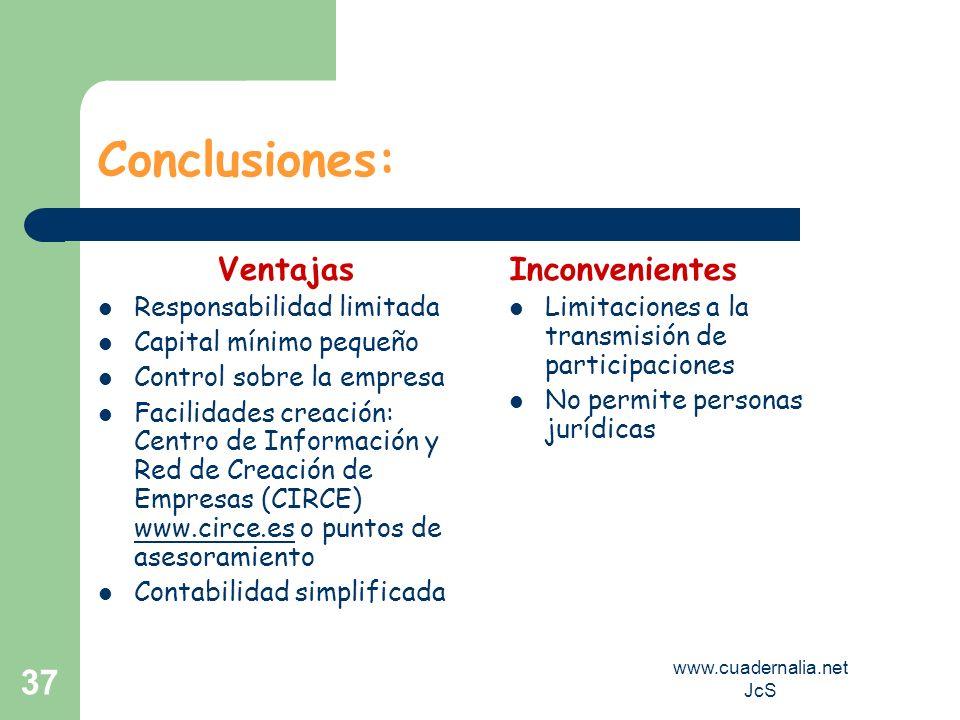 www.cuadernalia.net JcS 37 Conclusiones: Ventajas Responsabilidad limitada Capital mínimo pequeño Control sobre la empresa Facilidades creación: Centr