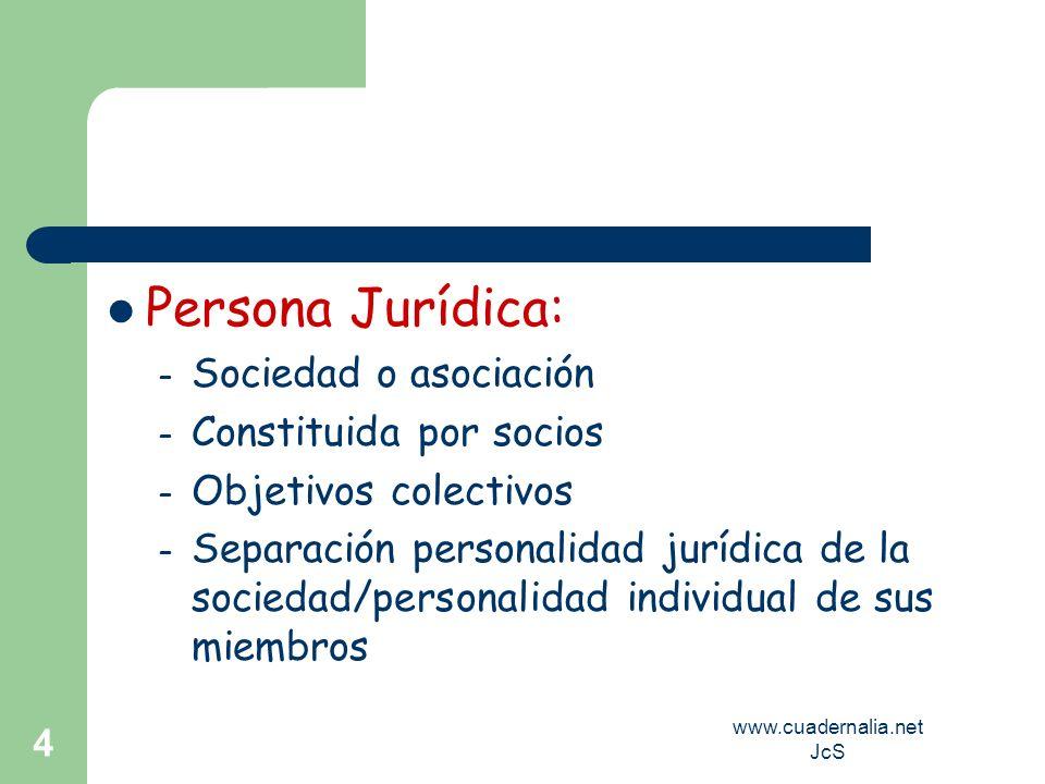www.cuadernalia.net JcS 4 Persona Jurídica: – Sociedad o asociación – Constituida por socios – Objetivos colectivos – Separación personalidad jurídica