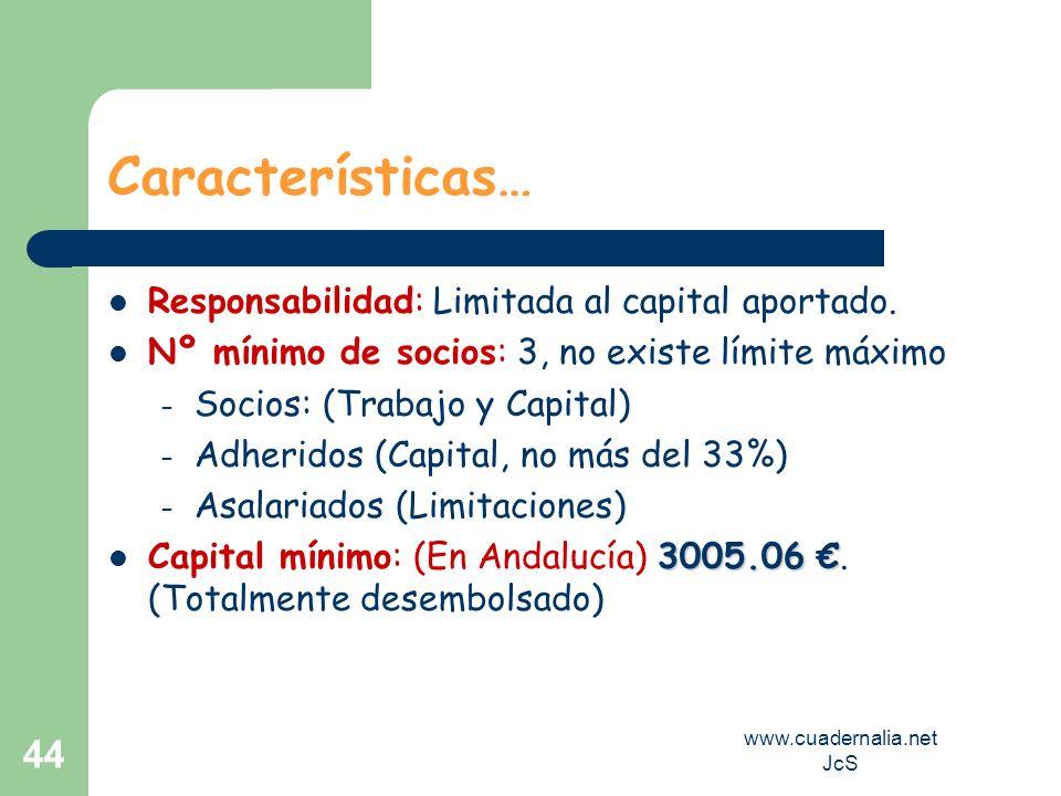 www.cuadernalia.net JcS 44 Características… Responsabilidad: Limitada al capital aportado. Nº mínimo de socios: 3, no existe límite máximo – Socios: (