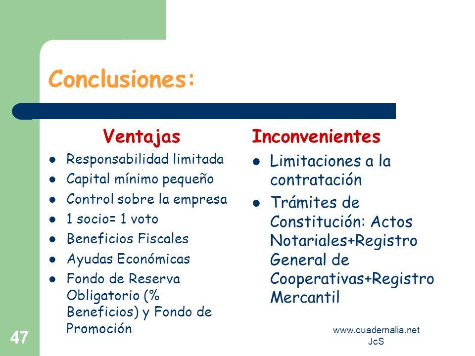 www.cuadernalia.net JcS 47 Conclusiones: Ventajas Responsabilidad limitada Capital mínimo pequeño Control sobre la empresa 1 socio= 1 voto Beneficios