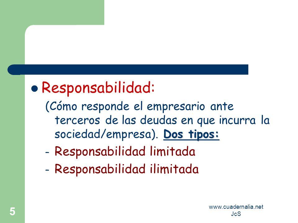 www.cuadernalia.net JcS 5 Responsabilidad: Dos tipos: (Cómo responde el empresario ante terceros de las deudas en que incurra la sociedad/empresa). Do
